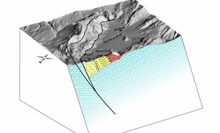 Galleria sotto al Morrone, le associazioni: troppi i rischi ambientali e sismici
