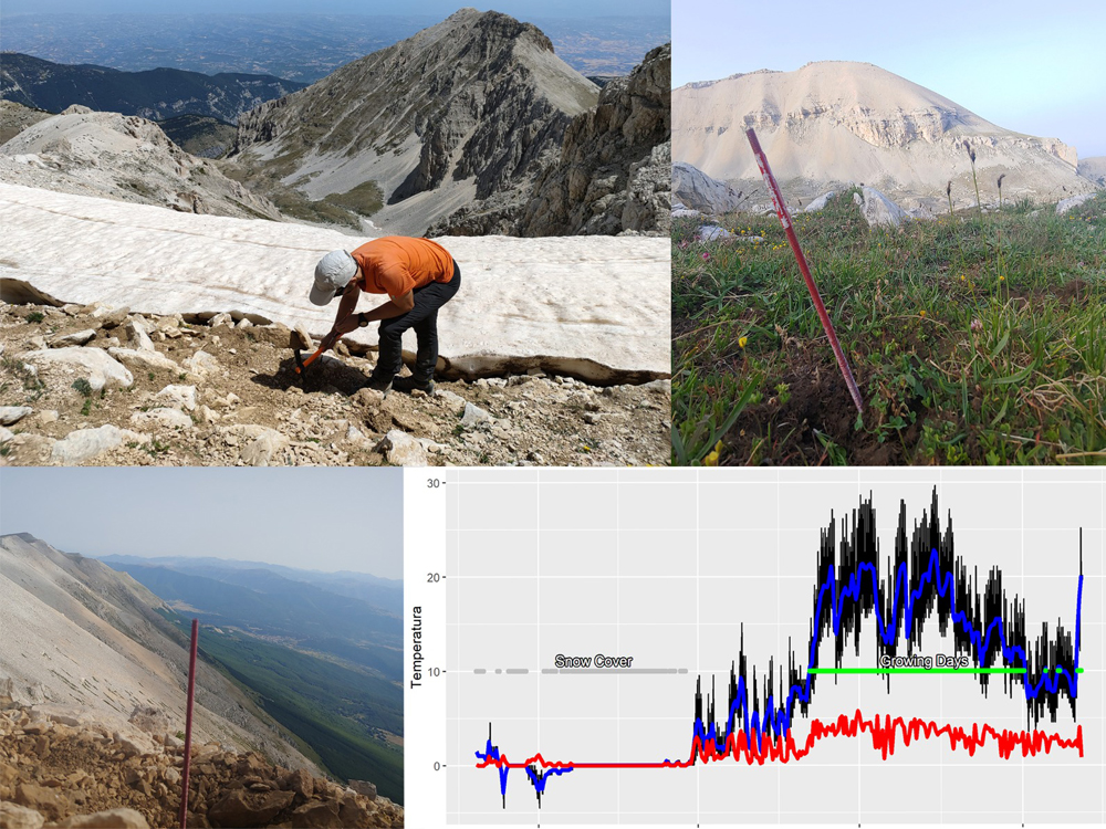 Cambiamento climatico e biodiversità: sensori sulle vette della Majella